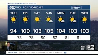 Another warm-up coming in time for the weekend