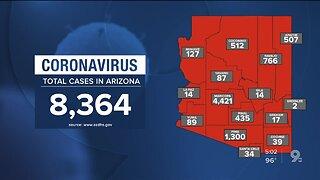 8,364 coronavirus cases in Arizona, 348 deaths