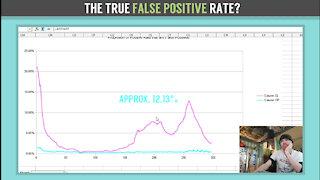 Soapbox Sewer - The True False Positive Rate