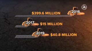 Wis DOT funding for road construction