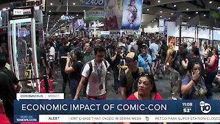Economic Impact of Comic-Con
