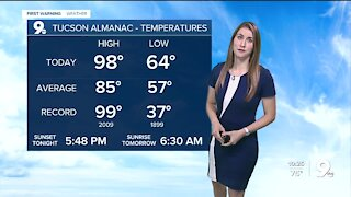 Near record heat continues through the weekend