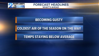 Becoming Gusty