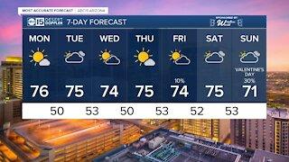FORECAST: Warm week ahead!