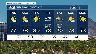 Clear skies and beautiful temperatures over the next few days!