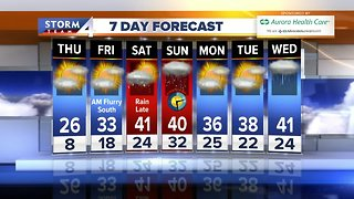 Chilly with increasing clouds Thursday