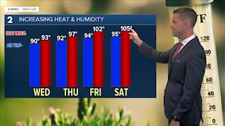 Hot Weather Ahead