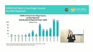 San Diego County officials update status of local cases
