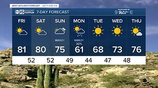 FORECAST: Warming up in the Valley!