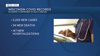 Wisconsin coronavirus records