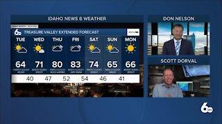 Scott Dorval's Idaho News 6 Forecast - Monday 4/26/21
