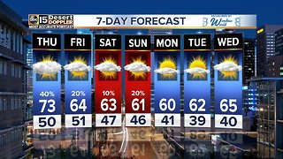 Cold front coming to the Valley