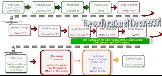 Understanding Revelation (Part 21) Final Timeline