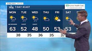 Light showers linger into Monday