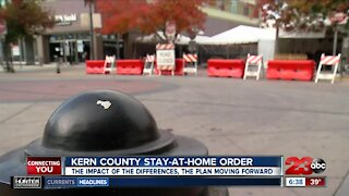 Impact of stay-at-order on Kern County