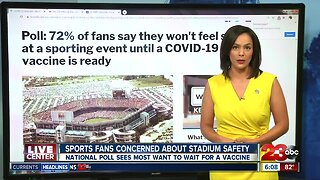 Would you feel safe at a sporting event with no COVID-19 vaccine?