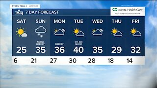 Saturday is sunny with highs in the mid 20s