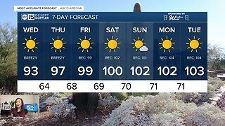 Near-record heat coming in the days ahead