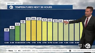 Metro Detroit Forecast: Near 70° with strong winds today