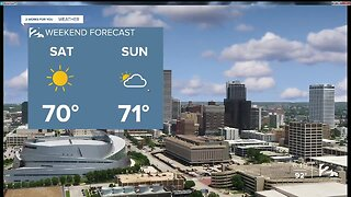 Isolated Storms Friday Evening