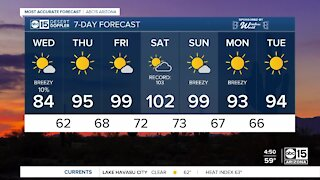 MOST ACCURATE FORECAST: Clear conditions expected for the Valley