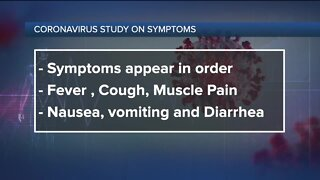 Ask Dr. Nandi: New research finds pattern to early COVID-19 symptoms