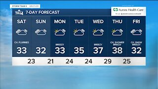 Cloudy Saturday with a chance for flurries