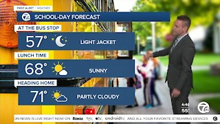 Metro Detroit Forecast: Coolest day in two months