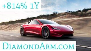 Tesla | Electric Vehicles: Megatrend | ($TSLA)