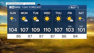 FORECAST: Monsoon storm chances decreasing this weekend