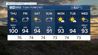 Cooling into the 90s to end the week
