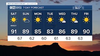 MOST ACCURATE FORECAST: Breezy and warmer weekend for the Valley