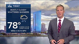 Southeast Wisconsin weather: Mostly cloudy with scattered showers Monday