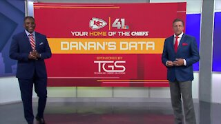 Chiefs at Browns: Danan's Data for Sept. 12