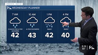 Tuesday Night Weathercast