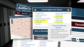 Lists of school districts in high financial risks