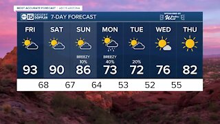 FORECAST: Rain chances are back as Valley temps trend downward