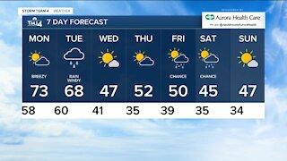 Warm temperatures to start the work week