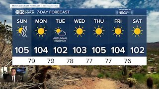 FORECAST: Hazy and hot weekend ahead