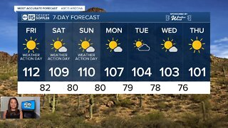 Record breaking heat in the forecast