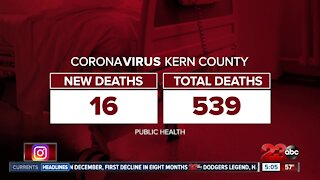 More than a dozen deaths announced due to COVID 19 Friday