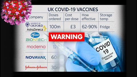 Risk of COVID Vaccine Causing Deadly Asymptomatic Spread of New Variant