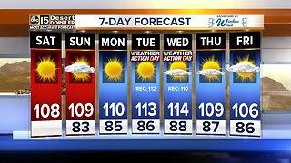 FORECAST: More heat alerts ahead!