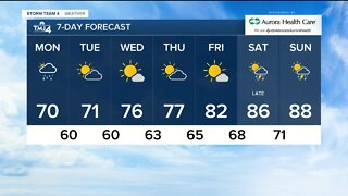Showers linger into Monday