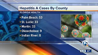 New cases of Hepatitis A in South Florida