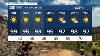 FORECAST: A break from the 100s starting Friday!