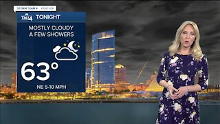 Mostly cloudy with isolated showers Sunday night