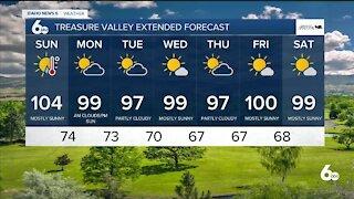 Frankie's July 17, 2021 Forecast