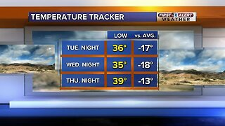 Coldest temperatures since February?