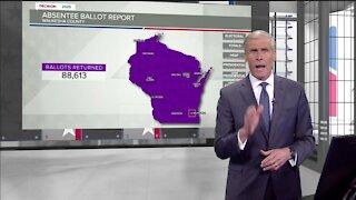 Absentee ballots sent so far in Wisconsin